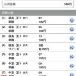 【競馬トリガミ】CBC賞&ラジオNIKKEI賞